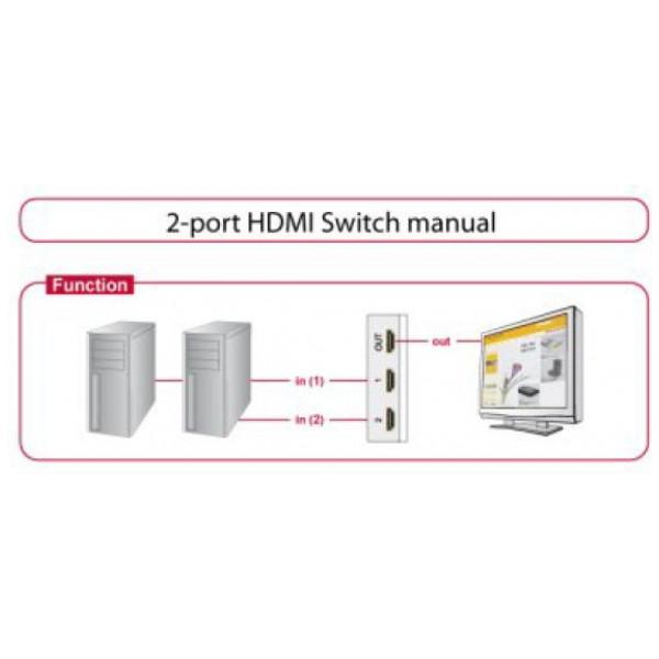 Brytare Or Strömbrytare If Power Light Switch Delock 87663 2 X Hdmi från Inget märke
